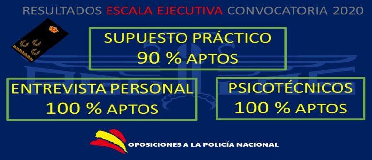 RESULTADOS FINALES ESCALA EJECUTIVA 2020